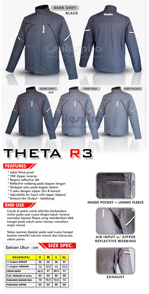 theta-r3